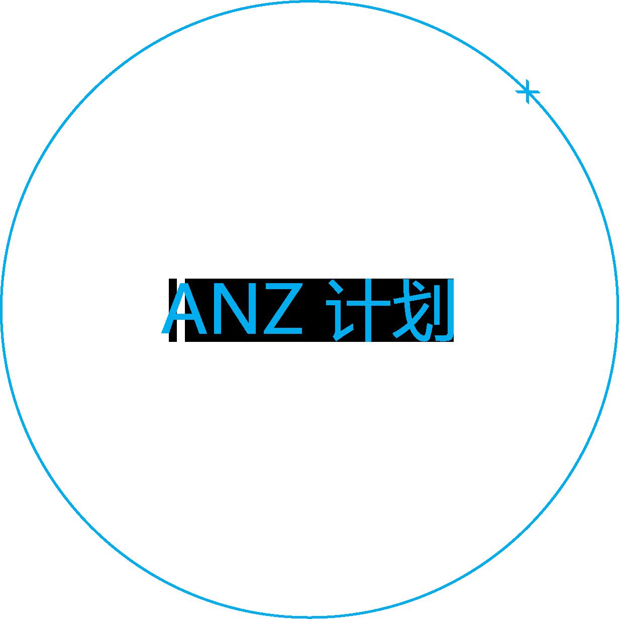 ANZ Programs